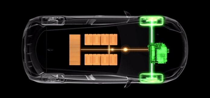 How Regenerative Braking Systems Work | EV Meme