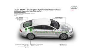 Audi iHEV hybrid powertrain