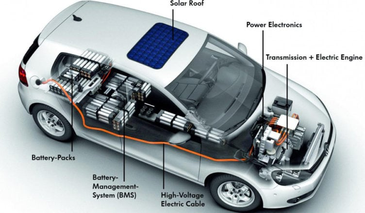 electric car 752x440 how an electric car works ev meme